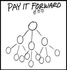 payitforward11